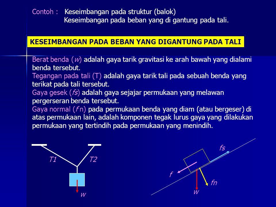 Contoh : Keseimbangan pada struktur (balok)