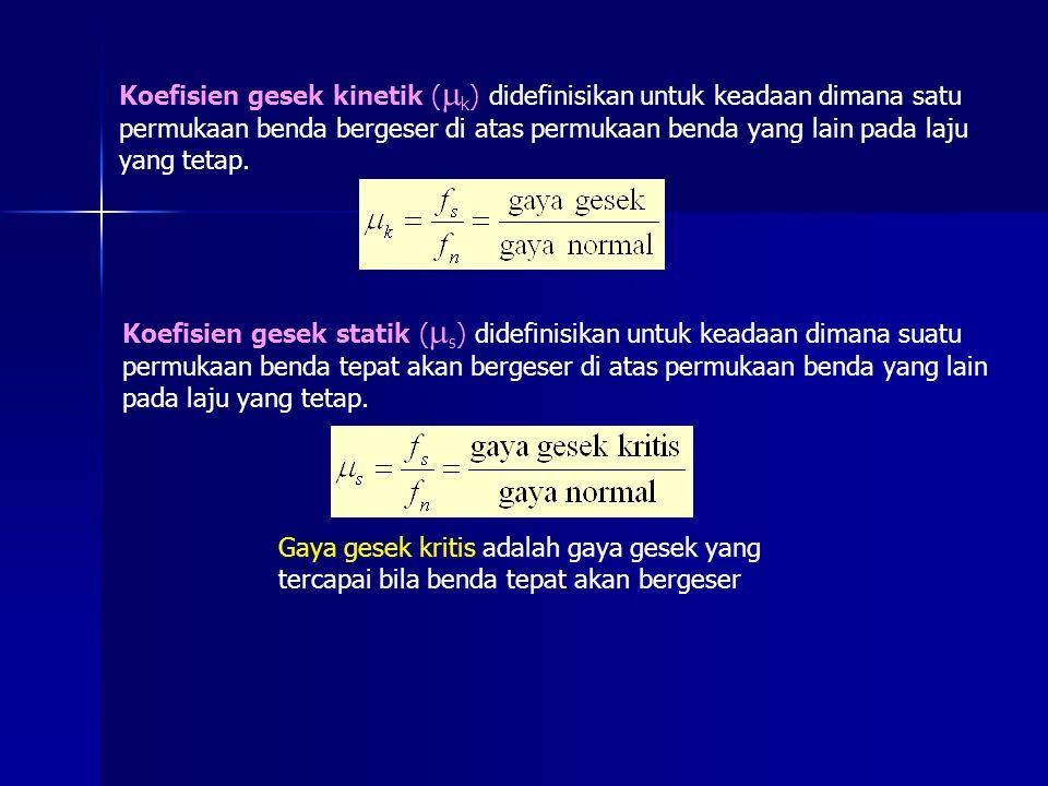 Koefisien gesek kinetik (mk) didefinisikan untuk keadaan dimana satu permukaan benda bergeser di atas permukaan benda yang lain pada laju yang tetap.