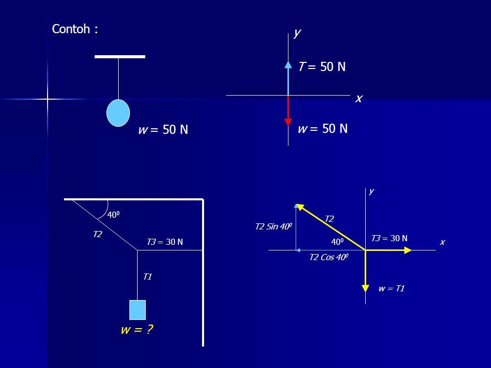 Contoh : y T = 50 N x w = 50 N w = 50 N w = x y 400 T2 Sin 400 T2