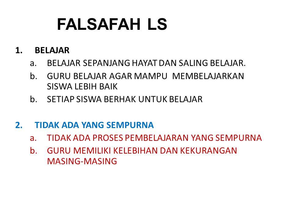 FALSAFAH LS BELAJAR BELAJAR SEPANJANG HAYAT DAN SALING BELAJAR.