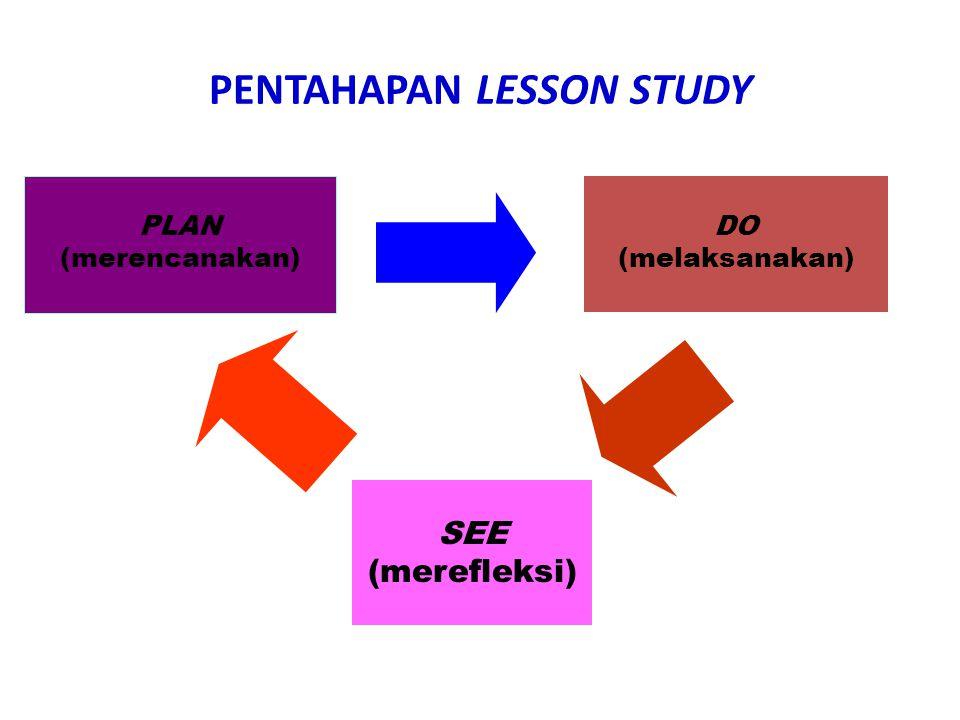 PENTAHAPAN LESSON STUDY