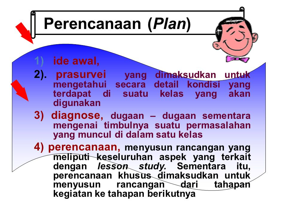 Perencanaan (Plan) PRIMARY SECONDARY TERTIARY ide awal,
