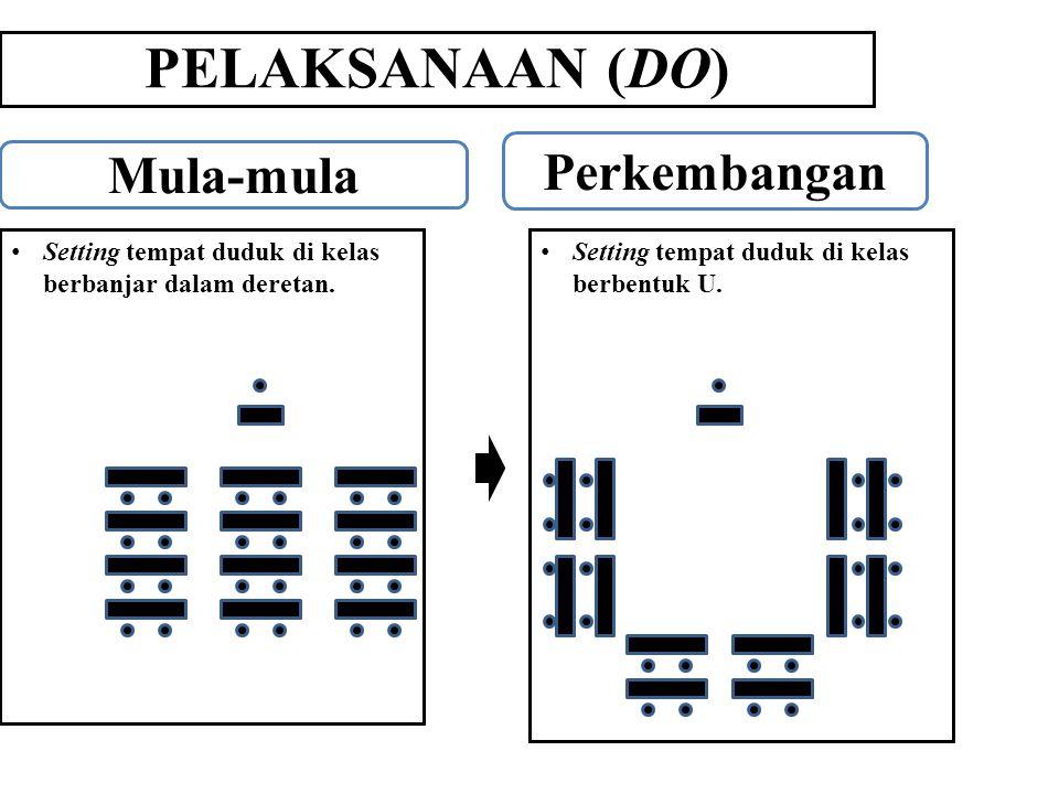 PELAKSANAAN (DO) Perkembangan Mula-mula