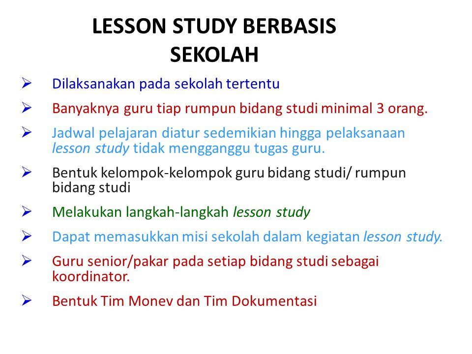 LESSON STUDY BERBASIS SEKOLAH