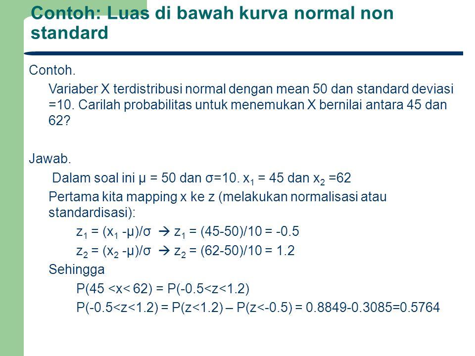 Contoh: Luas di bawah kurva normal non standard