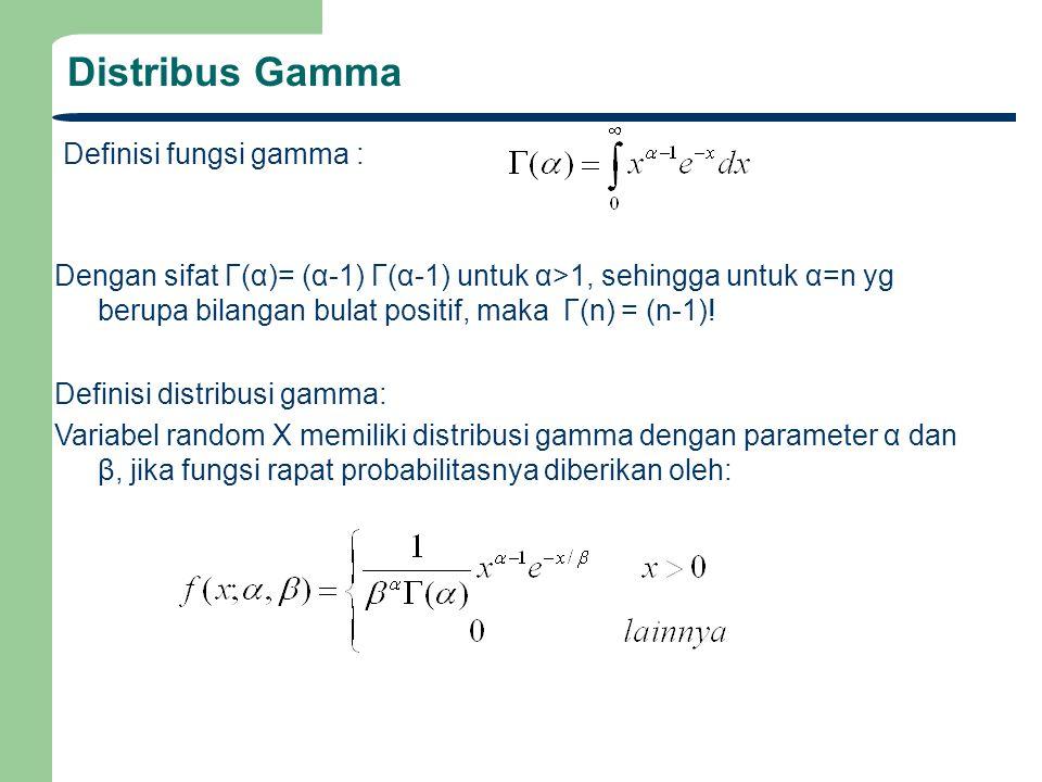 Distribus Gamma Definisi fungsi gamma :