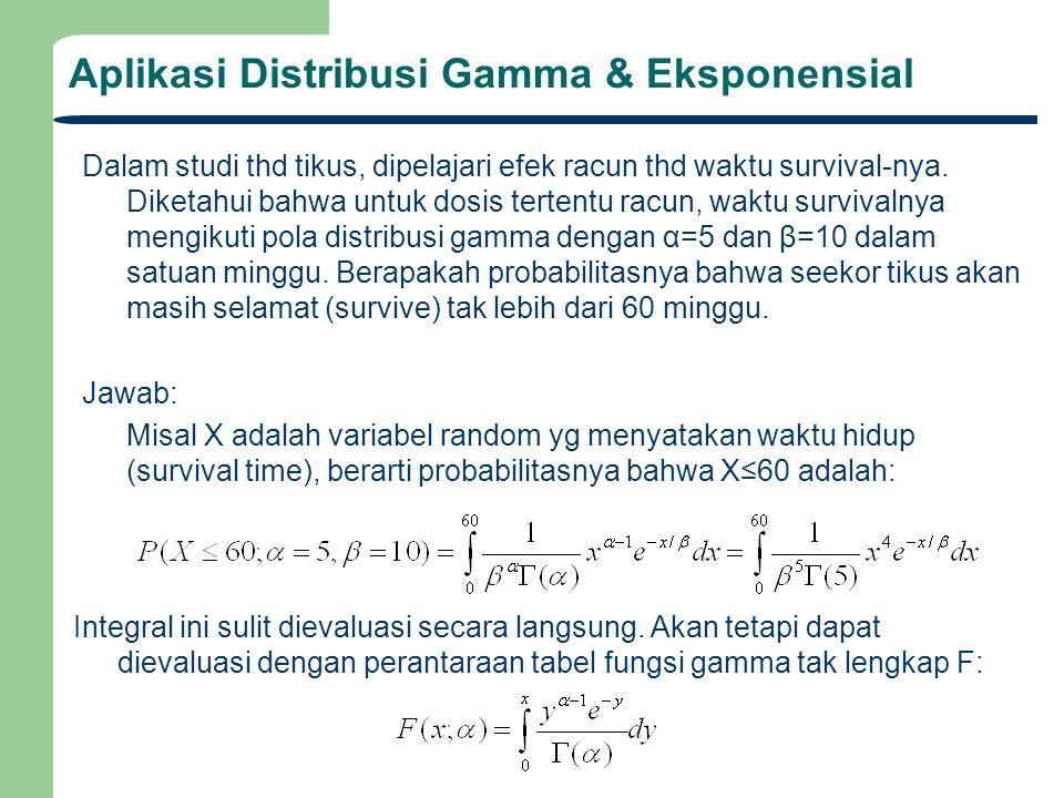 Aplikasi Distribusi Gamma & Eksponensial