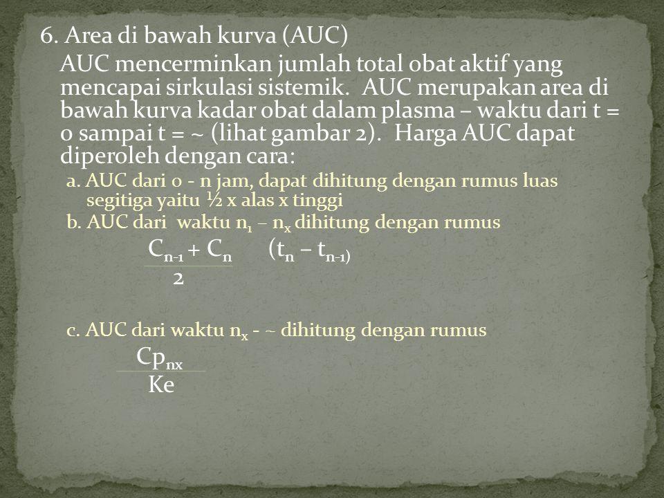 6. Area di bawah kurva (AUC)