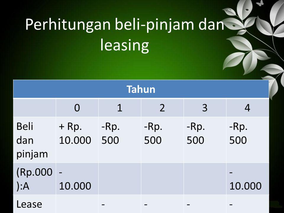 Perhitungan beli-pinjam dan leasing