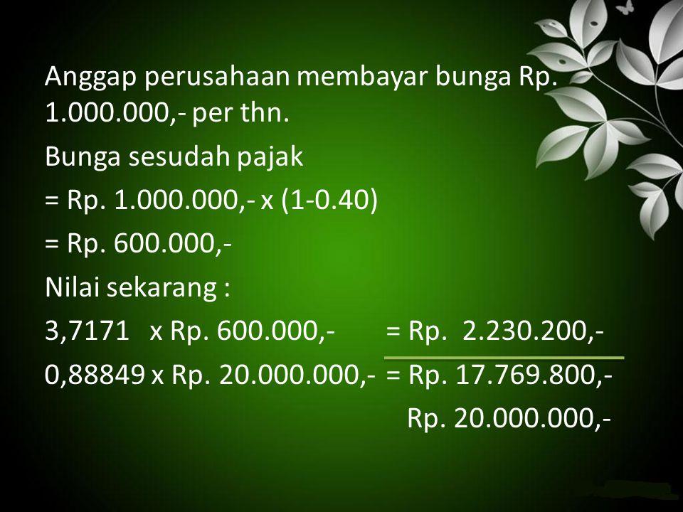 Anggap perusahaan membayar bunga Rp. 1.000.000,- per thn.