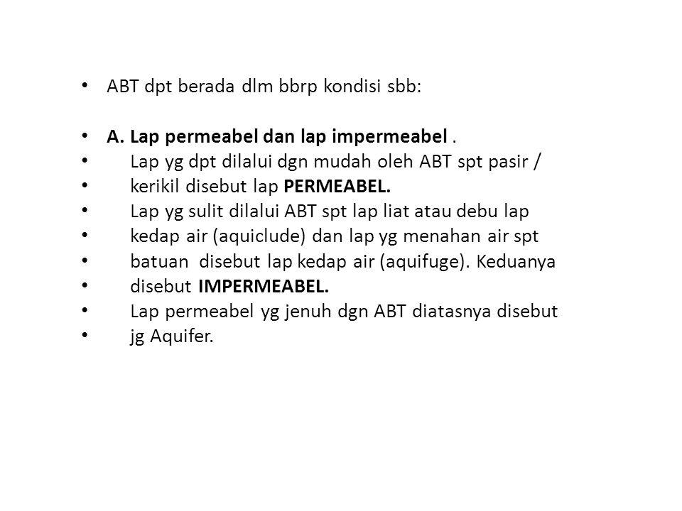 ABT dpt berada dlm bbrp kondisi sbb: