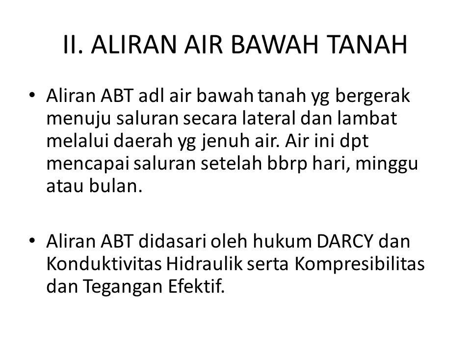 II. ALIRAN AIR BAWAH TANAH