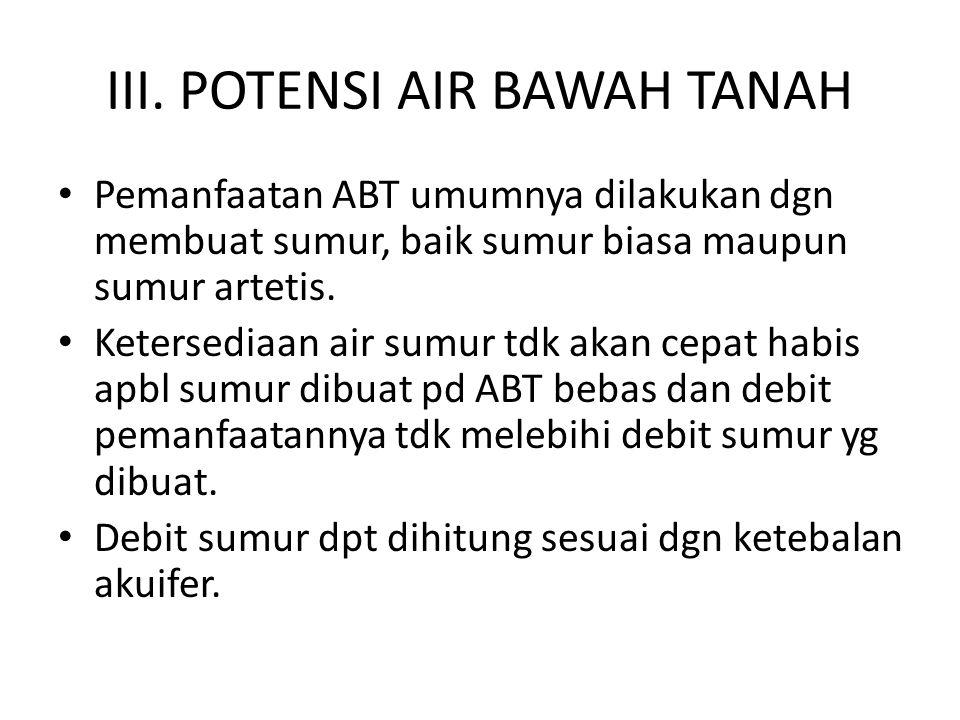 III. POTENSI AIR BAWAH TANAH