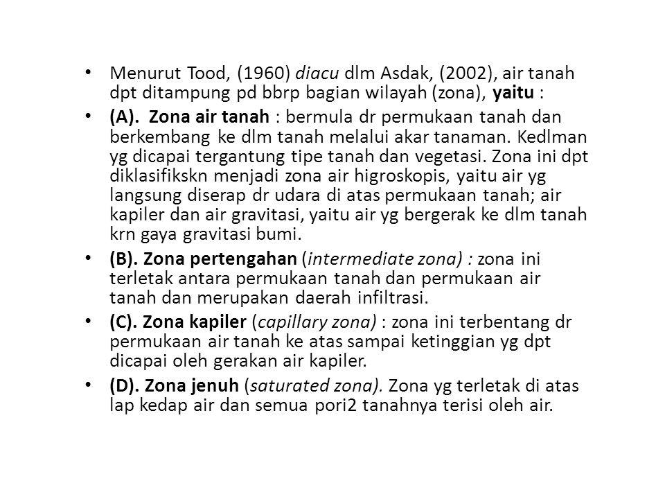 Menurut Tood, (1960) diacu dlm Asdak, (2002), air tanah dpt ditampung pd bbrp bagian wilayah (zona), yaitu :