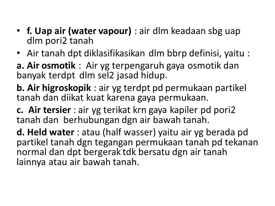 f. Uap air (water vapour) : air dlm keadaan sbg uap dlm pori2 tanah