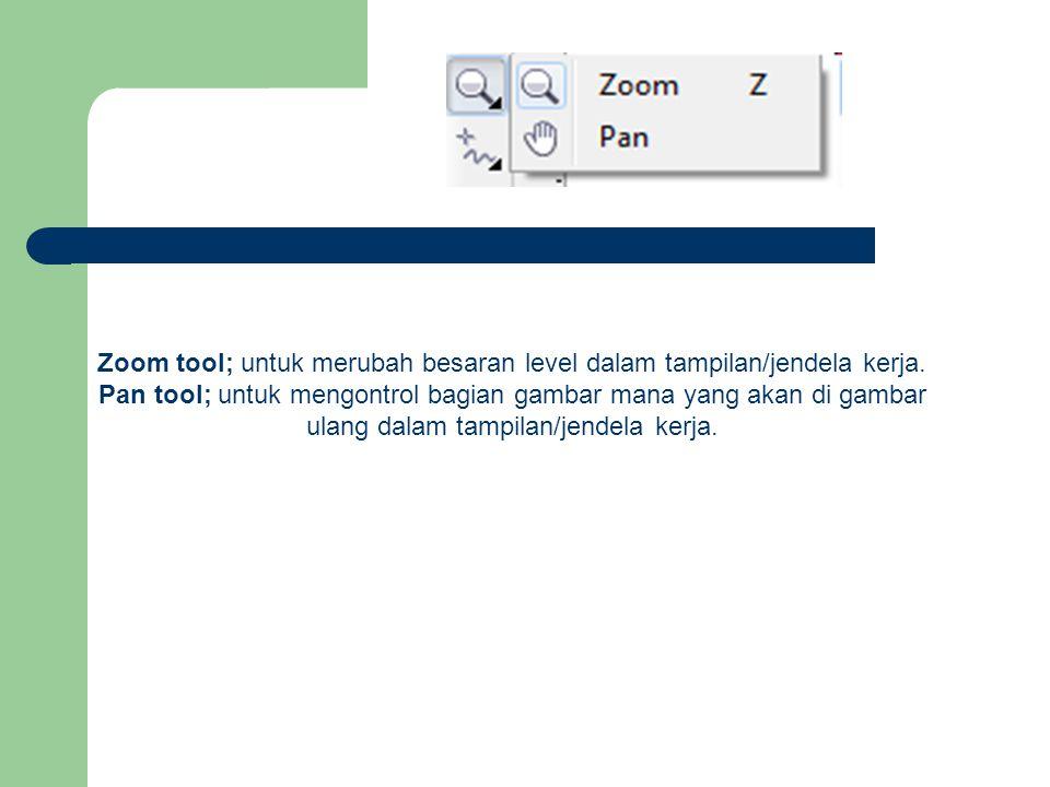 Zoom tool; untuk merubah besaran level dalam tampilan/jendela kerja