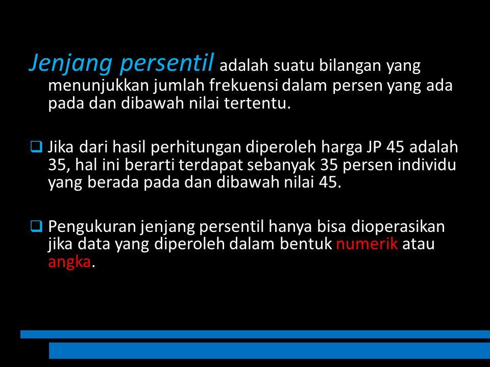 Jenjang persentil adalah suatu bilangan yang menunjukkan jumlah frekuensi dalam persen yang ada pada dan dibawah nilai tertentu.