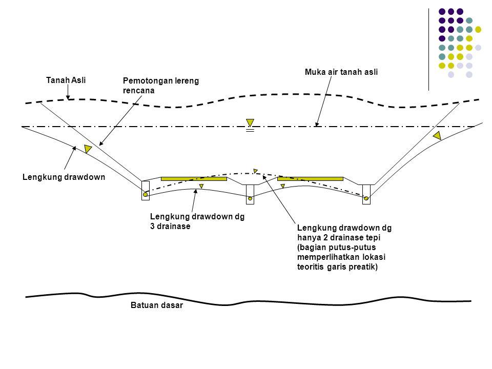 Muka air tanah asli Tanah Asli. Pemotongan lereng rencana. Lengkung drawdown. Lengkung drawdown dg 3 drainase.