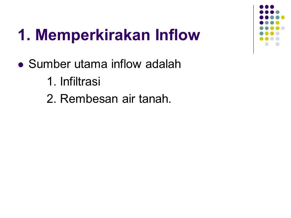 1. Memperkirakan Inflow Sumber utama inflow adalah 1. Infiltrasi