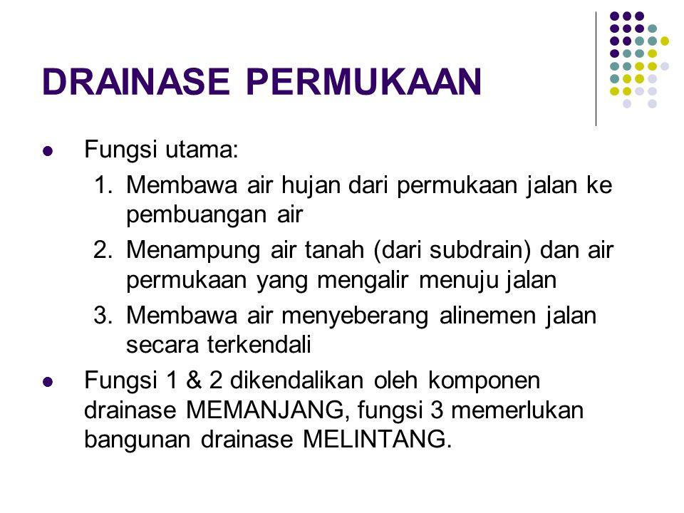 DRAINASE PERMUKAAN Fungsi utama: