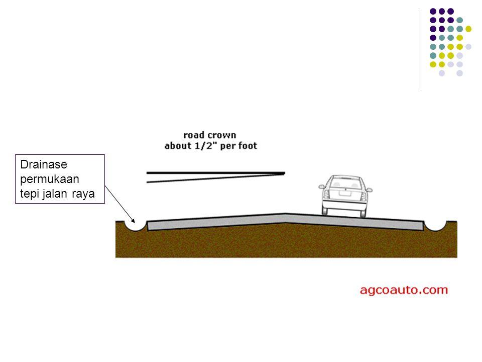 Drainase permukaan tepi jalan raya
