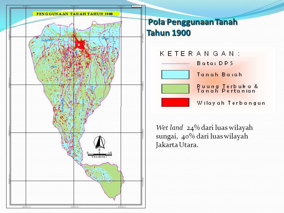 Pola Penggunaan Tanah Tahun 1900
