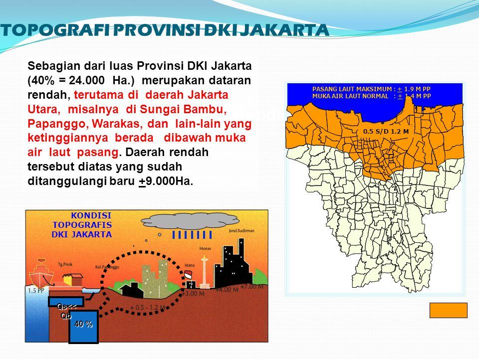 TOPOGRAFI PROVINSI DKI JAKARTA