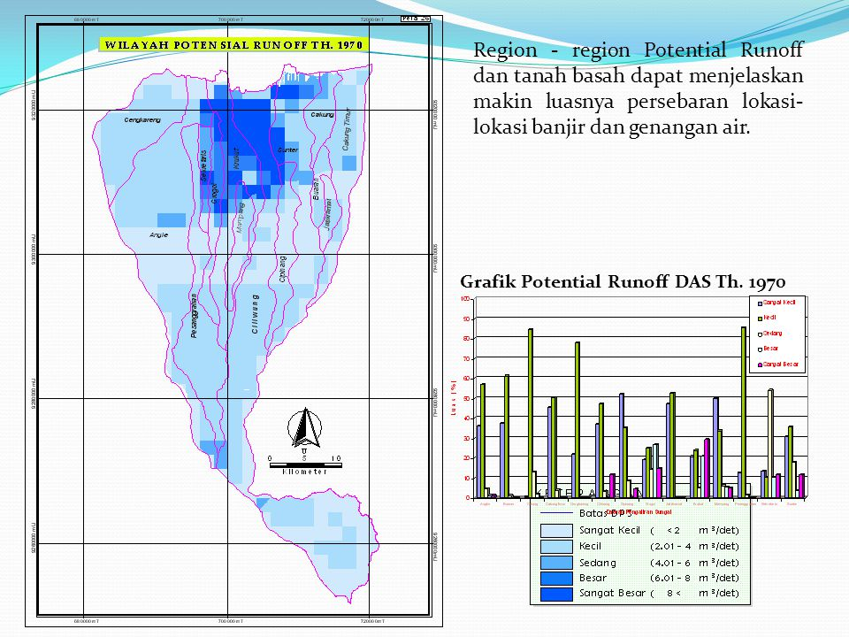 Region - region Potential Runoff dan tanah basah dapat menjelaskan makin luasnya persebaran lokasi-lokasi banjir dan genangan air.
