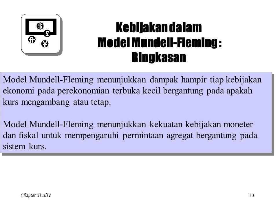 Model Mundell-Fleming :