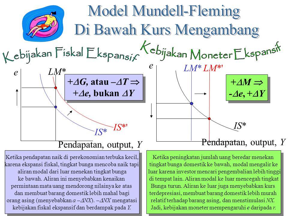 Model Mundell-Fleming Di Bawah Kurs Mengambang