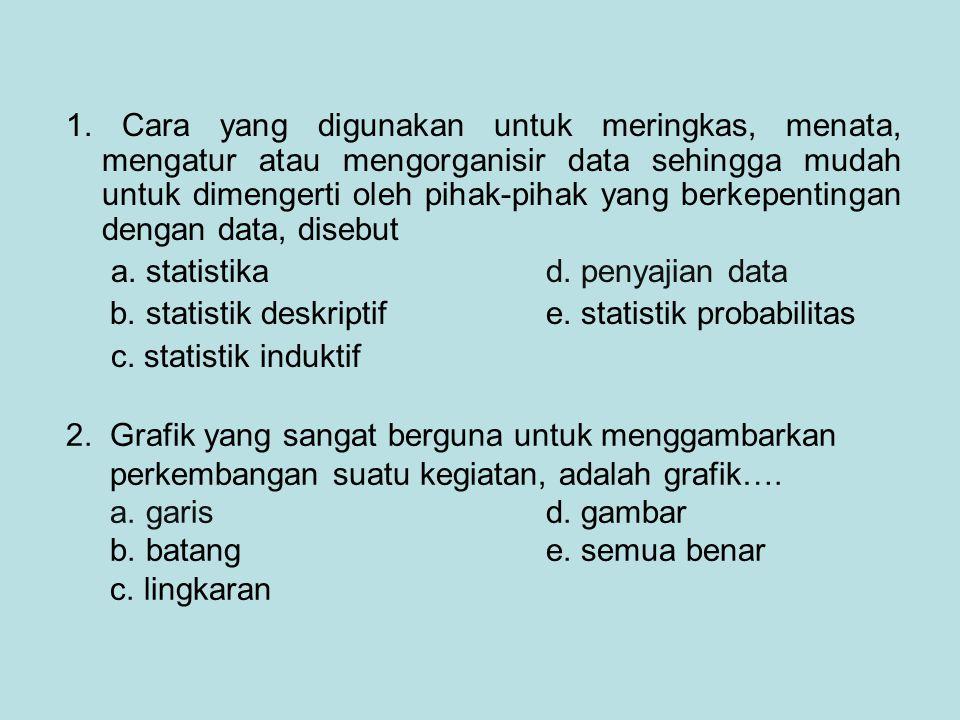 1. Cara yang digunakan untuk meringkas, menata, mengatur atau mengorganisir data sehingga mudah untuk dimengerti oleh pihak-pihak yang berkepentingan dengan data, disebut