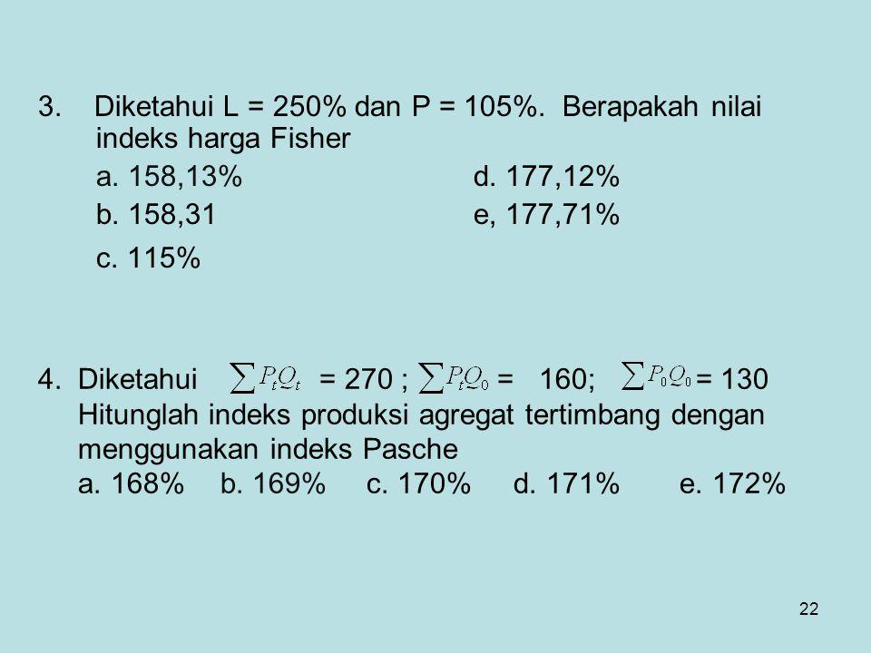 Hitunglah indeks produksi agregat tertimbang dengan