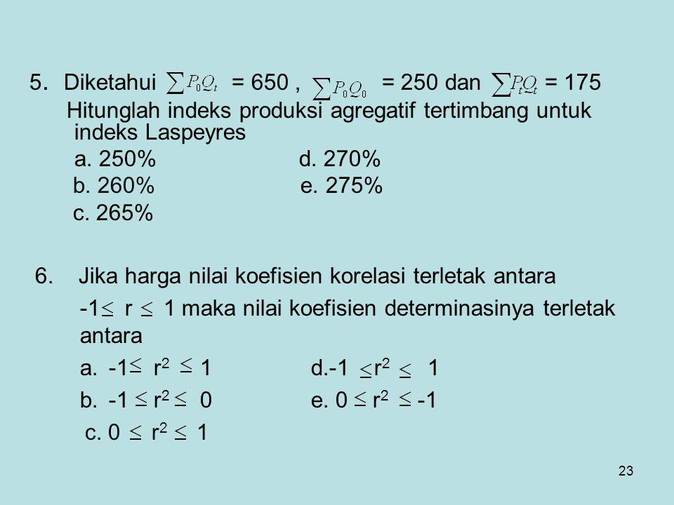 Hitunglah indeks produksi agregatif tertimbang untuk indeks Laspeyres
