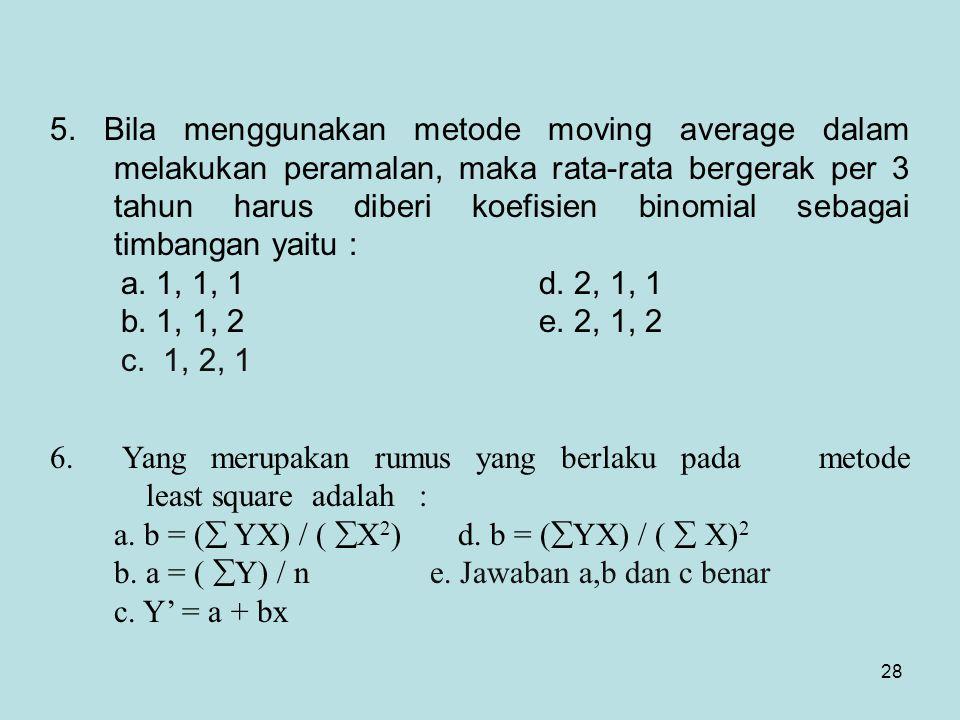 5. Bila menggunakan metode moving average dalam melakukan peramalan, maka rata-rata bergerak per 3 tahun harus diberi koefisien binomial sebagai timbangan yaitu :