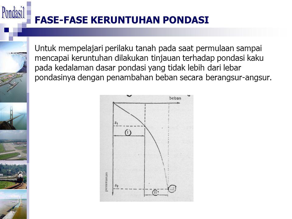 FASE-FASE KERUNTUHAN PONDASI