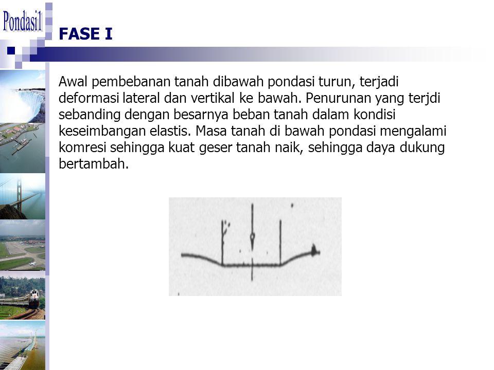 Pondasi1 FASE I.
