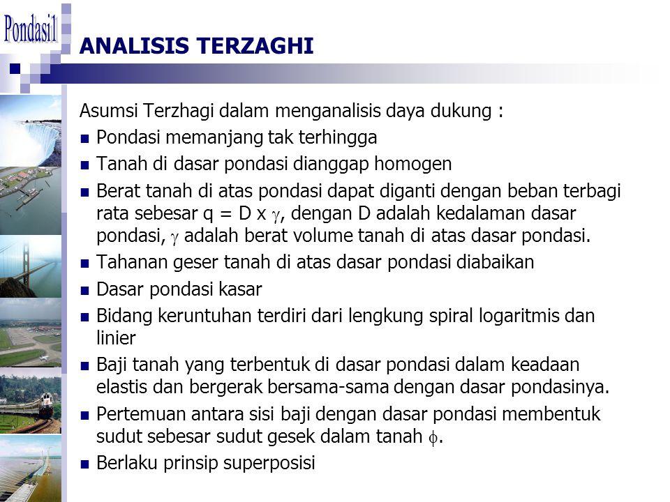 ANALISIS TERZAGHI Asumsi Terzhagi dalam menganalisis daya dukung :