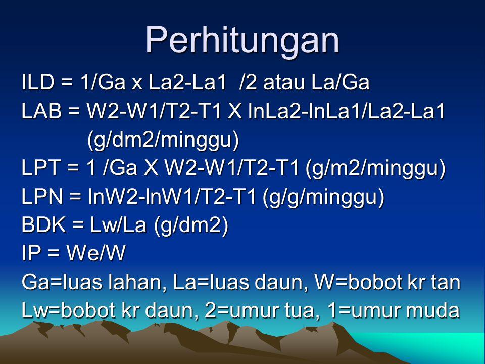Perhitungan ILD = 1/Ga x La2-La1 /2 atau La/Ga