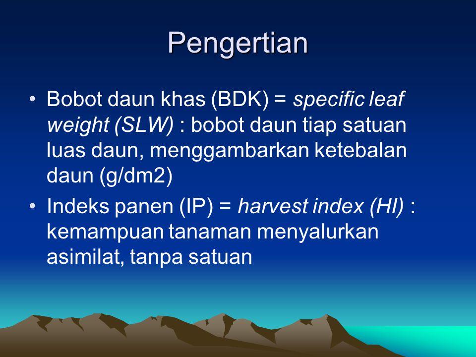 Pengertian Bobot daun khas (BDK) = specific leaf weight (SLW) : bobot daun tiap satuan luas daun, menggambarkan ketebalan daun (g/dm2)