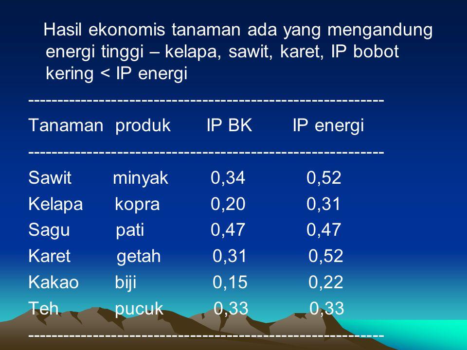 Hasil ekonomis tanaman ada yang mengandung energi tinggi – kelapa, sawit, karet, IP bobot kering < IP energi