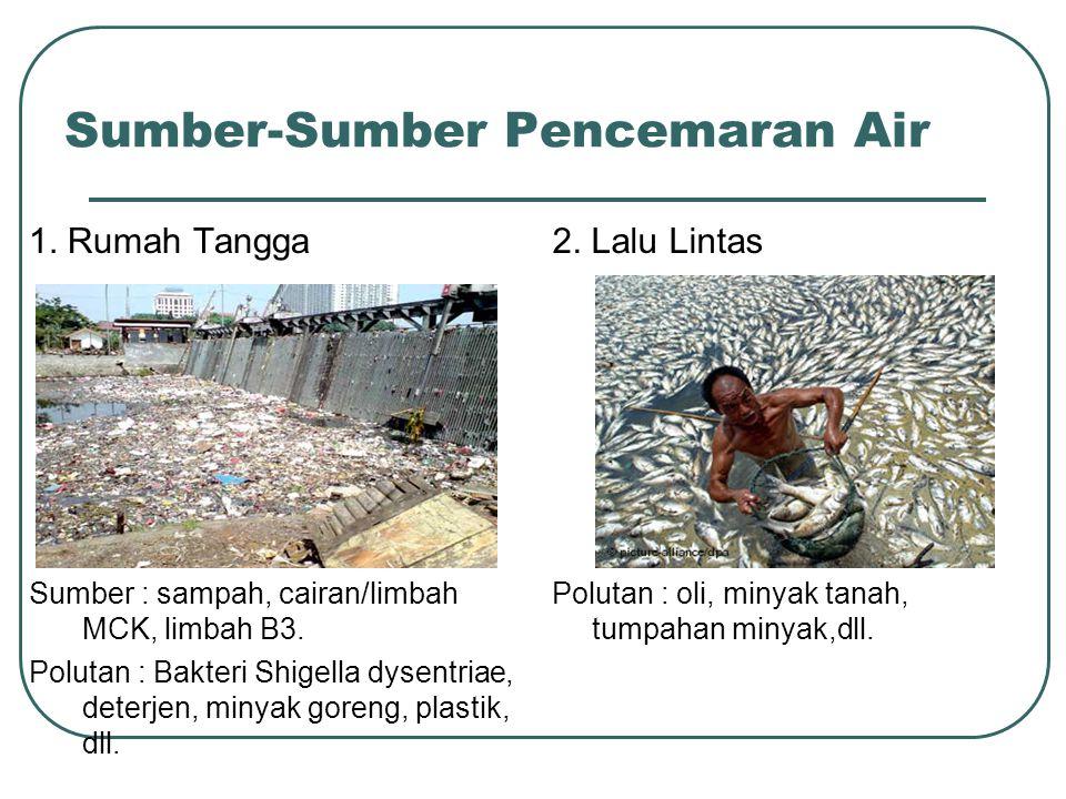 Sumber-Sumber Pencemaran Air
