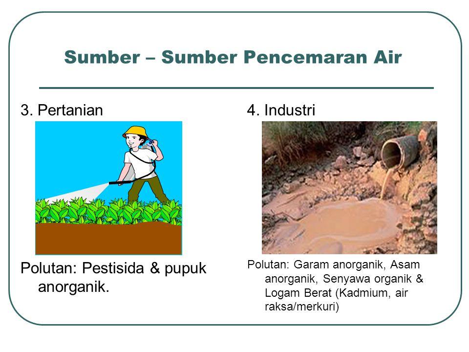 Sumber – Sumber Pencemaran Air