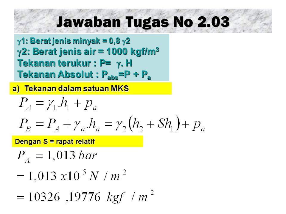 Jawaban Tugas No 2.03 2: Berat jenis air = 1000 kgf/m3