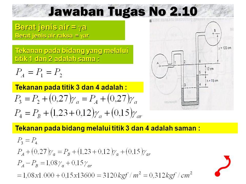 Jawaban Tugas No 2.10 Berat jenis air = a