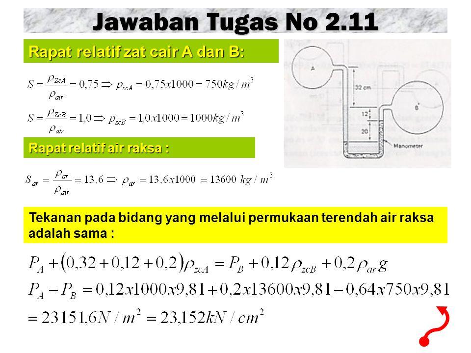 Jawaban Tugas No 2.11 Rapat relatif zat cair A dan B: