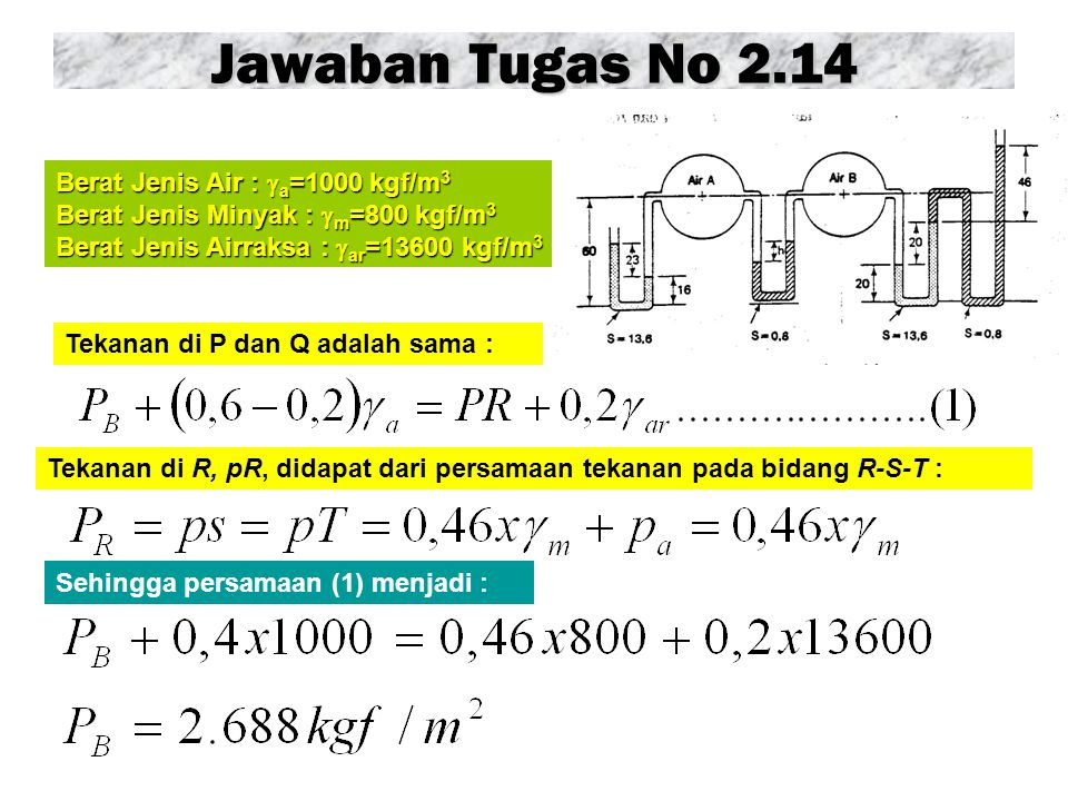 Jawaban Tugas No 2.14 Berat Jenis Air : a=1000 kgf/m3
