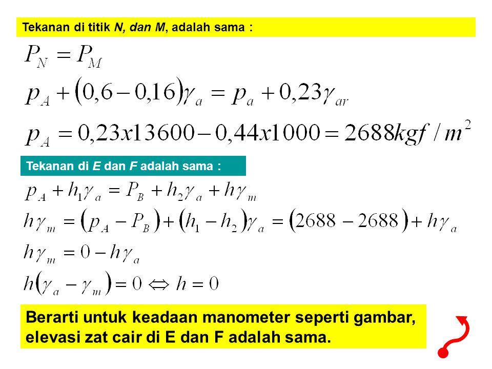 Tekanan di titik N, dan M, adalah sama :