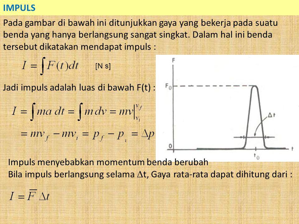 Jadi impuls adalah luas di bawah F(t) :