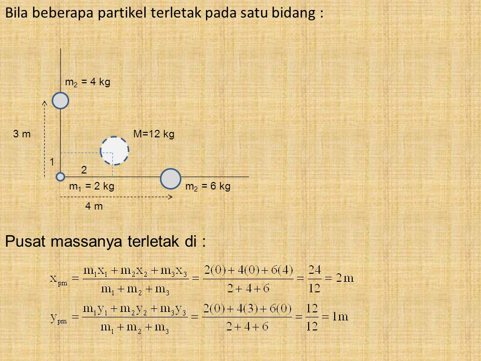 Bila beberapa partikel terletak pada satu bidang :