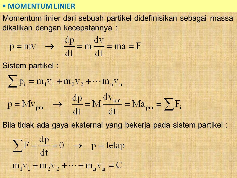 MOMENTUM LINIER Momentum linier dari sebuah partikel didefinisikan sebagai massa dikalikan dengan kecepatannya :